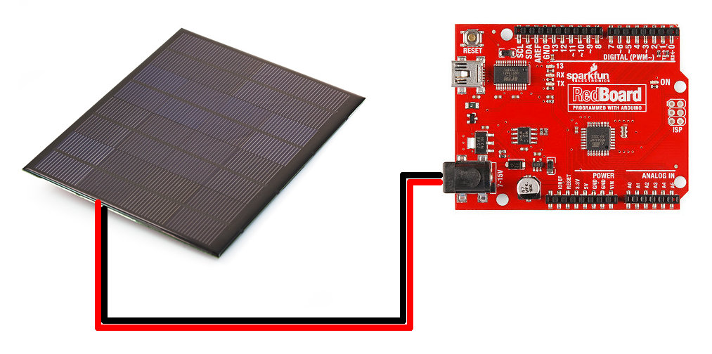 Solar Module for Arduino - Cooking Hacks