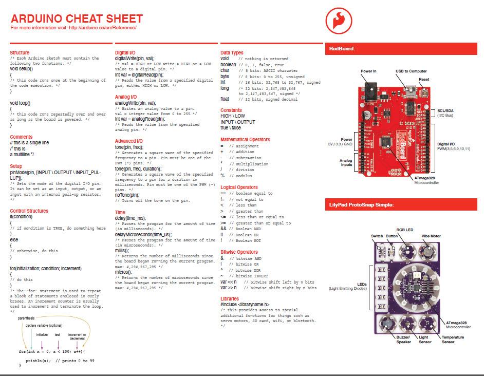 Arduino Tips, Tricks, and Techniques - Adafruit Industries