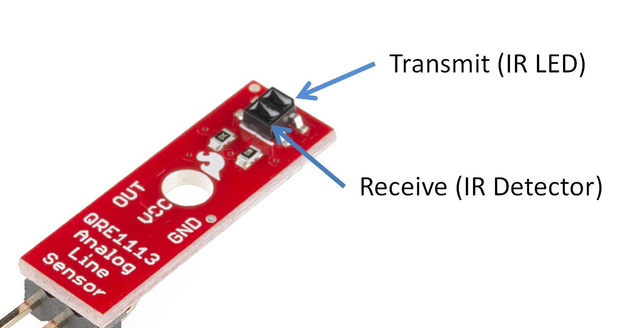 Part 2:: Line following robot :: code guideline arduino