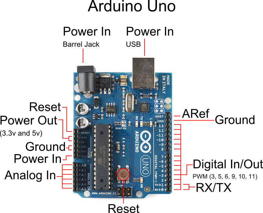 Why Is My Nest Thermostat Not Working With A C likewise Arduino Nano V3 1 Schematic as well Search together with Dc Wiring Diagram furthermore Scielo. on ac wiring diagram